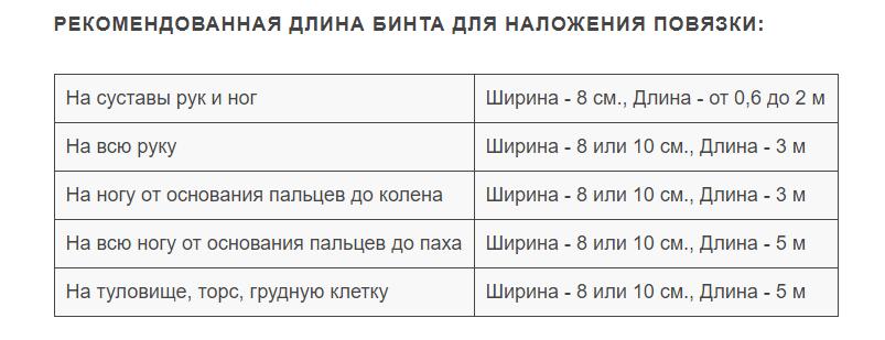 Бинт медицинский эластичный УНГА-ВР, 3мх8см, арт. С-305, высокой растяжимости, 1шт.