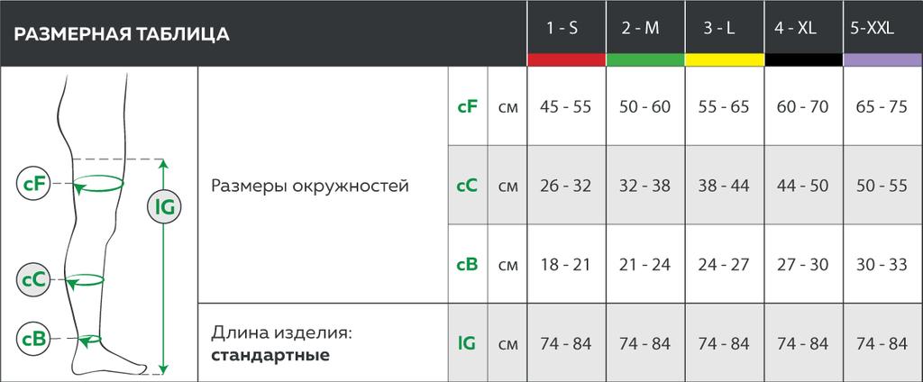 Relaxsan Чулки антиэмболические Премиум 1 класс компрессии, р. 4(XL), арт. M2370А (18-23 mm Hg), с открывающимся мыском, белые, пара, 1шт.