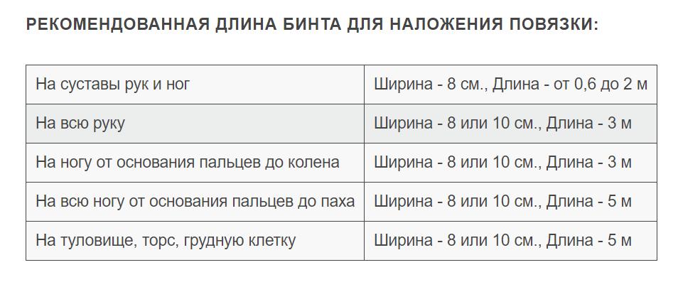 Бинт медицинский эластичный УНГА-ВР, 0,6мх8см, арт. С-305, высокой растяжимости, 1шт.